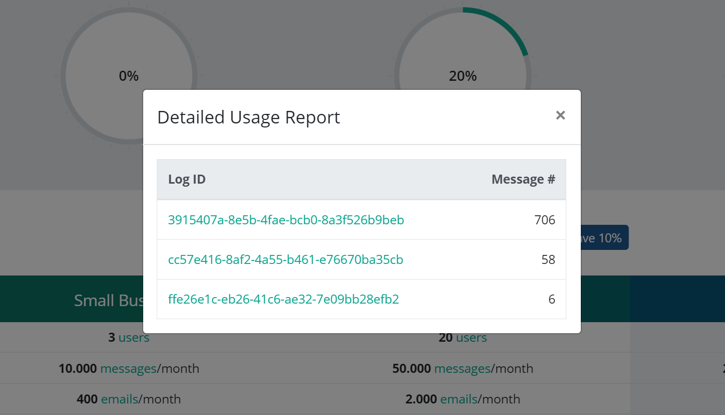 Detailed Usage Report